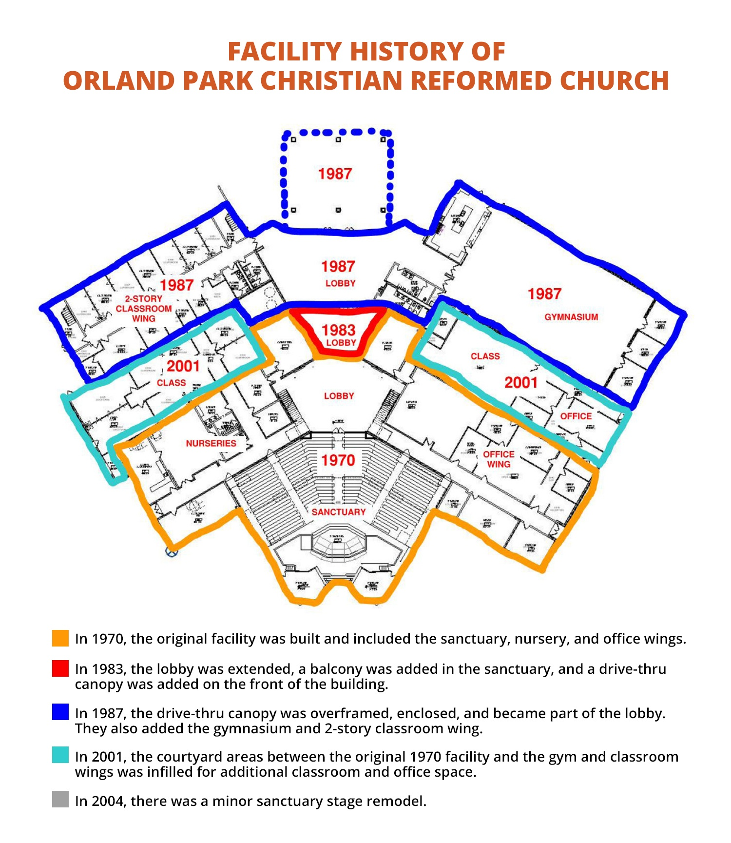 OPCRC-Facility-History-graphic