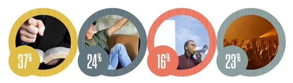 barna-millennial-church-graphic