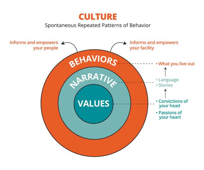 culture-graphic