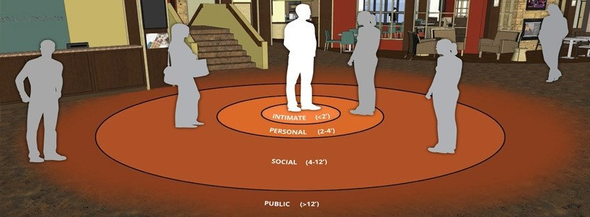"""The Power of """"Proxemics"""": Creating 4 Zones for Connection at Church"""